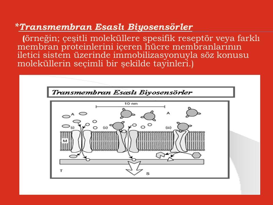 * Transmembran Esaslı Biyosensörler ( örneğin; çeşitli moleküllere spesifik reseptör veya farklı membran proteinlerini içeren hücre membranlarının ile
