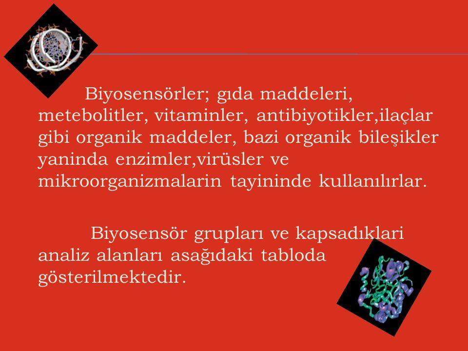 Biyosensörler; gıda maddeleri, metebolitler, vitaminler, antibiyotikler,ilaçlar gibi organik maddeler, bazi organik bileşikler yaninda enzimler,virüsl
