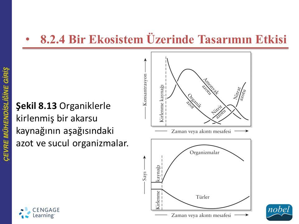 8.2.4 Bir Ekosistem Üzerinde Tasarımın Etkisi Şekil 8.13 Organiklerle kirlenmiş bir akarsu kaynağının aşağısındaki azot ve sucul organizmalar.