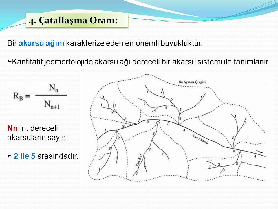 4. Çatallaşma Oranı: Bir akarsu ağını karakterize eden en önemli büyüklüktür. ►Kantitatif jeomorfolojide akarsu ağı dereceli bir akarsu sistemi ile ta