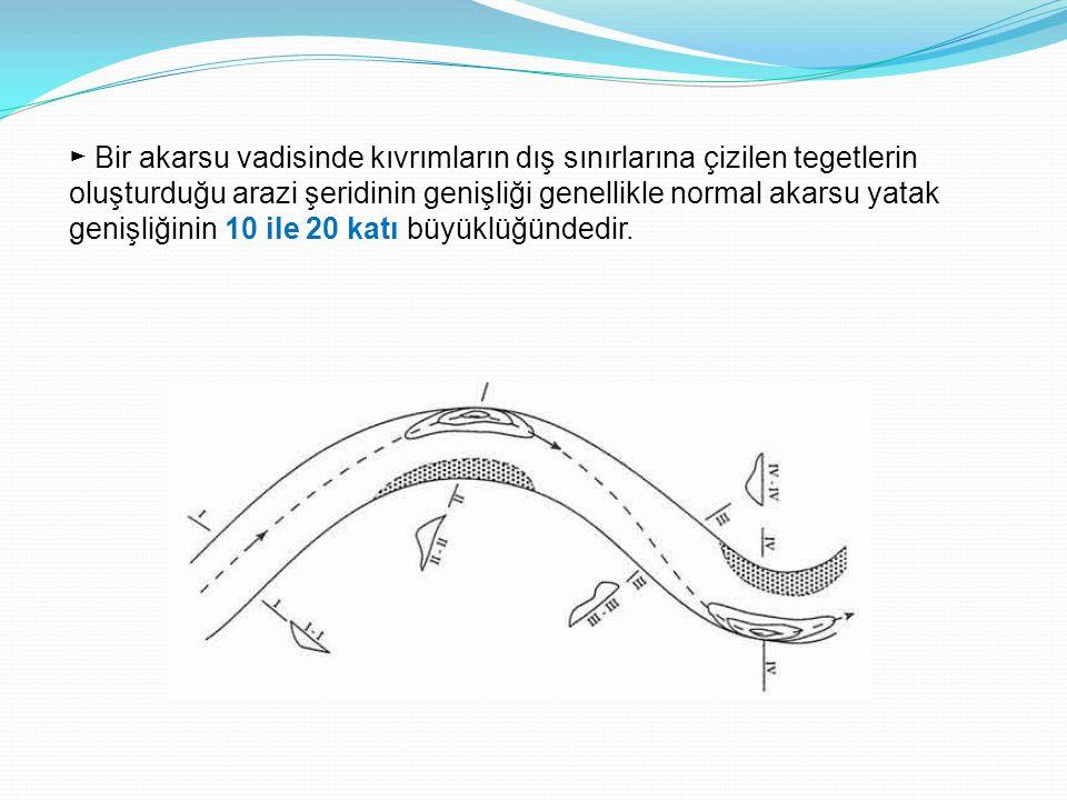 ► Bir akarsu vadisinde kıvrımların dış sınırlarına çizilen tegetlerin oluşturduğu arazi şeridinin genişliği genellikle normal akarsu yatak genişliğini