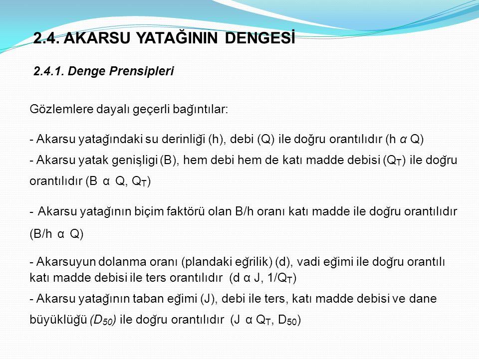 2.4. AKARSU YATAĞININ DENGESİ 2.4.1. Denge Prensipleri Gözlemlere dayalı geçerli bag ̆ ıntılar: - Akarsu yatag ̆ ındaki su derinlig ̆ i (h), debi (Q)