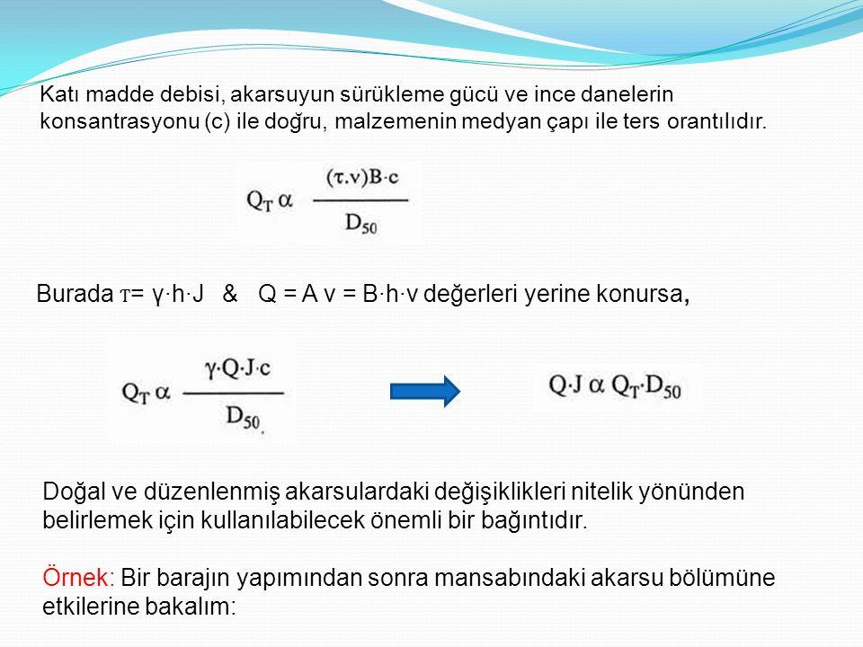Burada Ƭ = γ·h·J & Q = A v = B·h·v değerleri yerine konursa, Doğal ve düzenlenmiş akarsulardaki değişiklikleri nitelik yönünden belirlemek için kullan