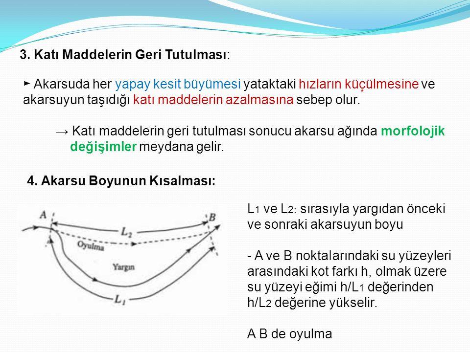 3. Katı Maddelerin Geri Tutulması: ► Akarsuda her yapay kesit büyümesi yataktaki hızların küçülmesine ve akarsuyun taşıdığı katı maddelerin azalmasına
