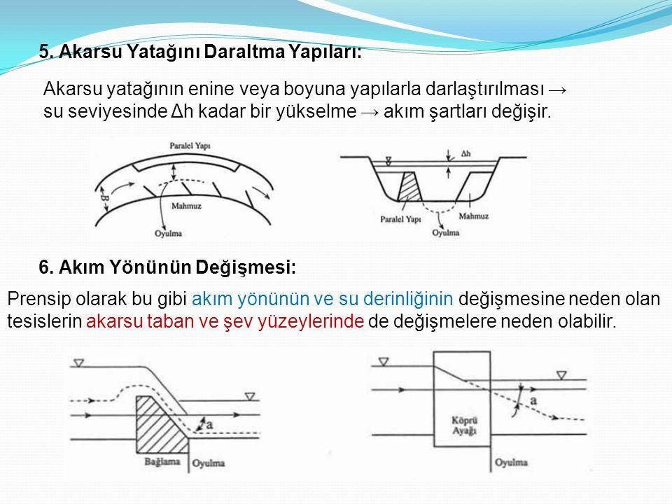 5. Akarsu Yatağını Daraltma Yapıları: Akarsu yatağının enine veya boyuna yapılarla darlaştırılması → su seviyesinde Δh kadar bir yükselme → akım şartl