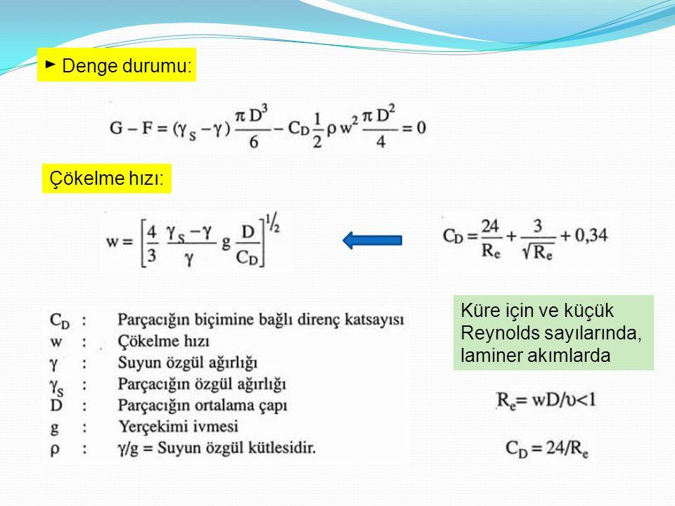 ► Denge durumu: Çökelme hızı: Küre için ve küçük Reynolds sayılarında, laminer akımlarda