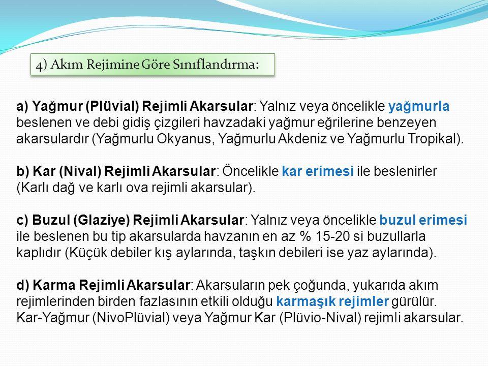 4) Akım Rejimine Göre Sınıflandırma: a) Yağmur (Plüvial) Rejimli Akarsular: Yalnız veya öncelikle yağmurla beslenen ve debi gidiş çizgileri havzadaki