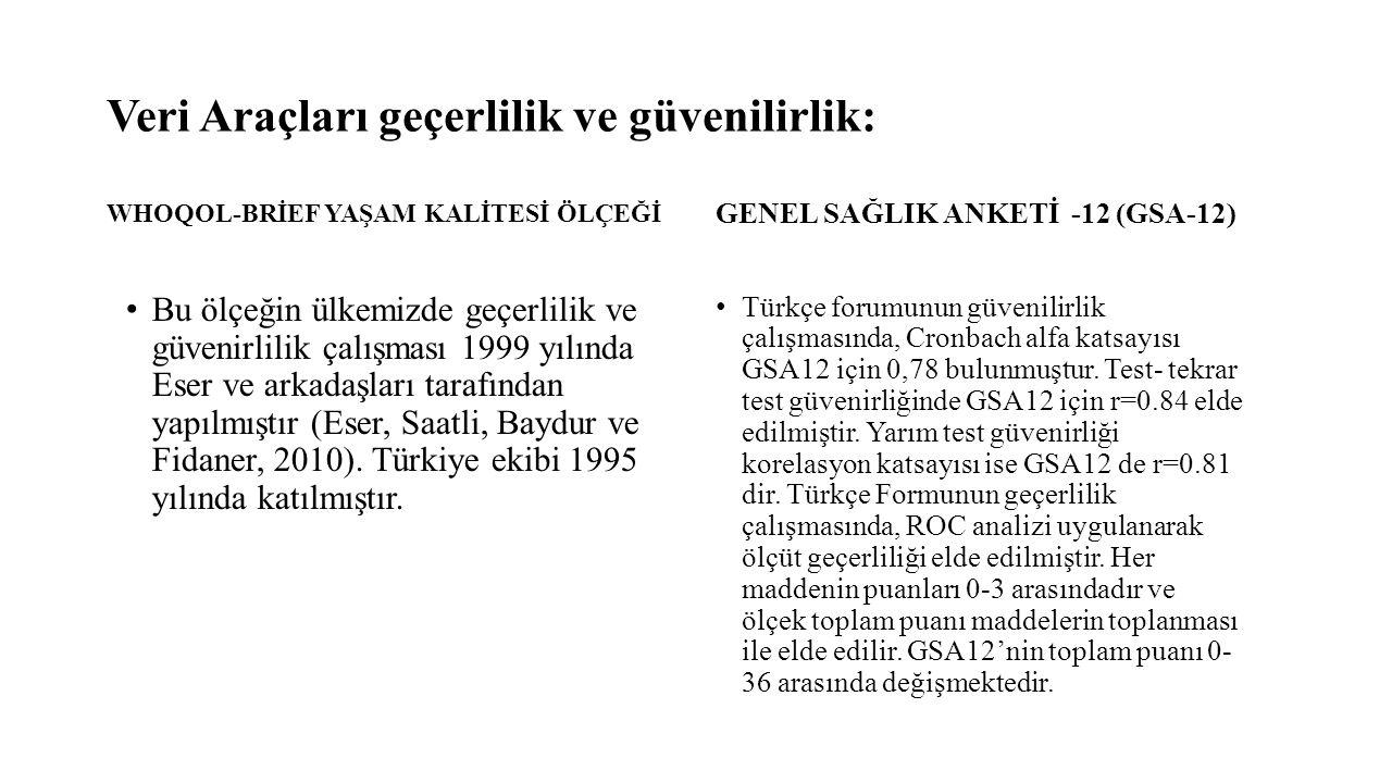 Veri Araçları geçerlilik ve güvenilirlik: WHOQOL-BRİEF YAŞAM KALİTESİ ÖLÇEĞİ Bu ölçeğin ülkemizde geçerlilik ve güvenirlilik çalışması 1999 yılında Es