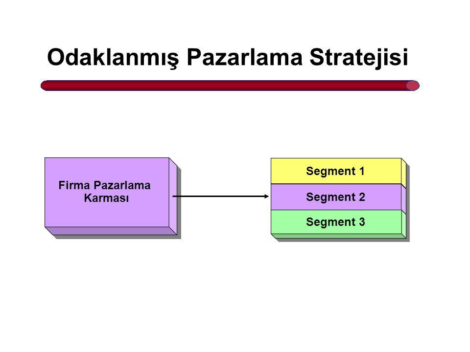 Odaklanmış Pazarlama Stratejisi Segment 1 Segment 2 Segment 3 Firma Pazarlama Karması Firma Pazarlama Karması