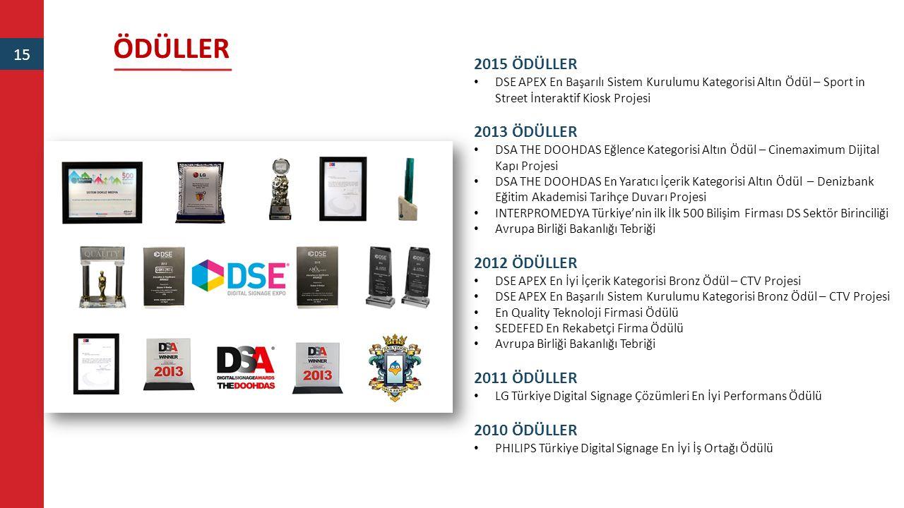 ÖDÜLLER 15 2015 ÖDÜLLER DSE APEX En Başarılı Sistem Kurulumu Kategorisi Altın Ödül – Sport in Street İnteraktif Kiosk Projesi 2013 ÖDÜLLER DSA THE DOO