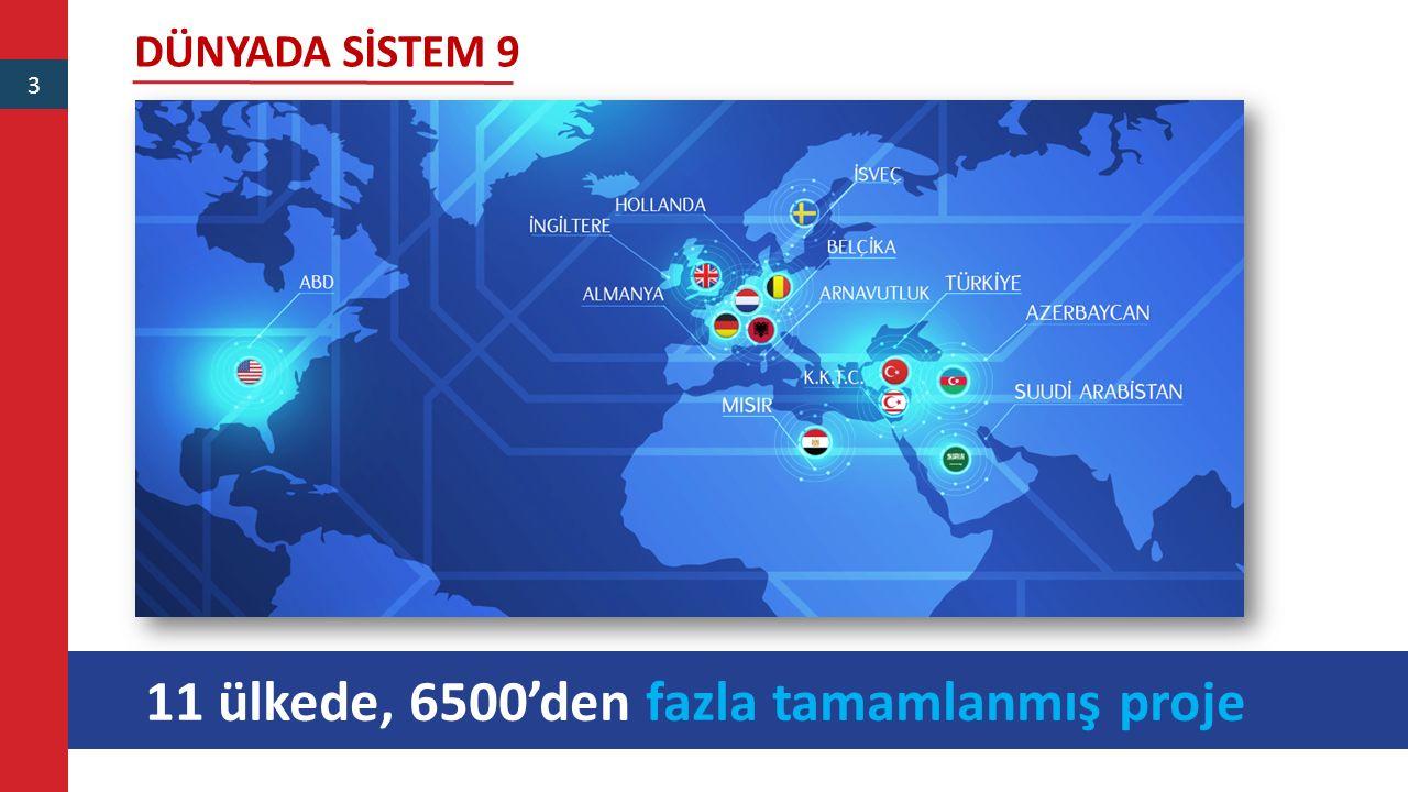 DÜNYADA SİSTEM 9 3 11 ülkede, 6500'den fazla tamamlanmış proje