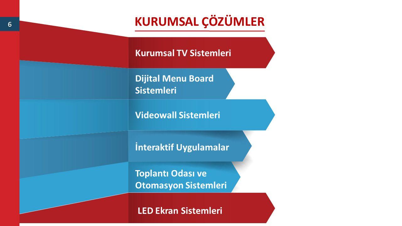 KURUMSAL ÇÖZÜMLER 6 Dijital Menu Board Sistemleri Kurumsal TV Sistemleri Videowall Sistemleri İnteraktif Uygulamalar Toplantı Odası ve Otomasyon Siste