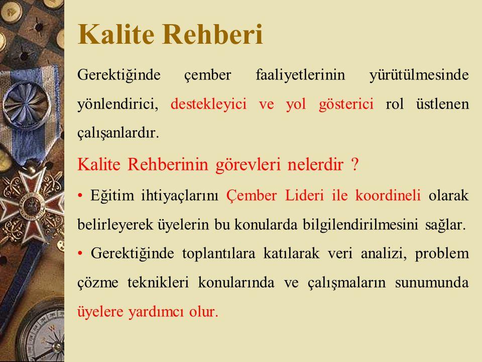 Kalite Rehberi Gerektiğinde çember faaliyetlerinin yürütülmesinde yönlendirici, destekleyici ve yol gösterici rol üstlenen çalışanlardır. Kalite Rehbe