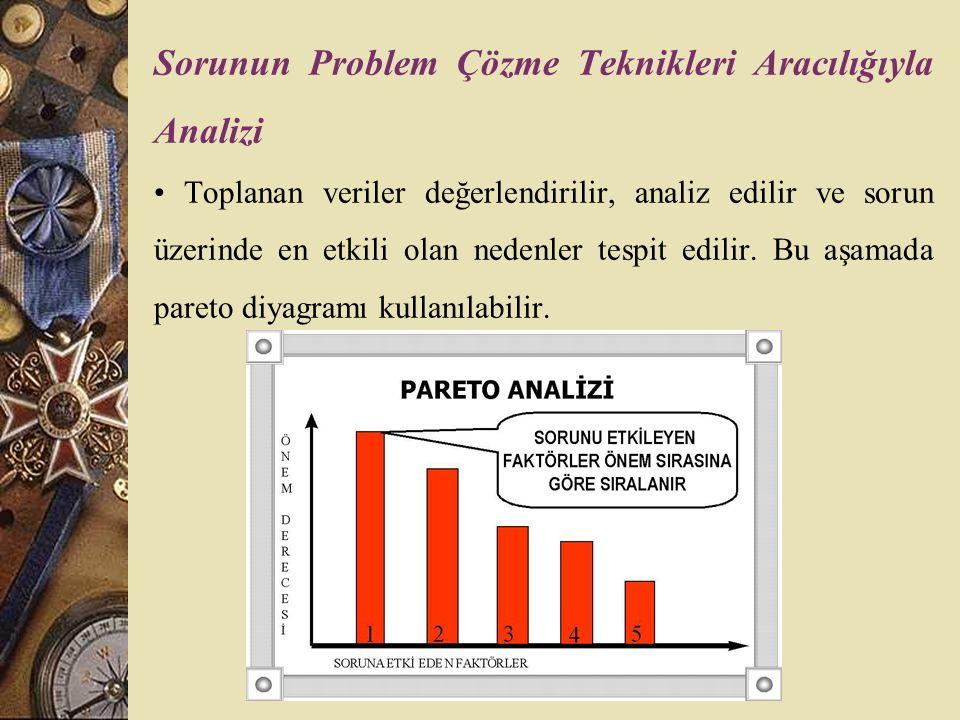 Sorunun Problem Çözme Teknikleri Aracılığıyla Analizi Toplanan veriler değerlendirilir, analiz edilir ve sorun üzerinde en etkili olan nedenler tespit