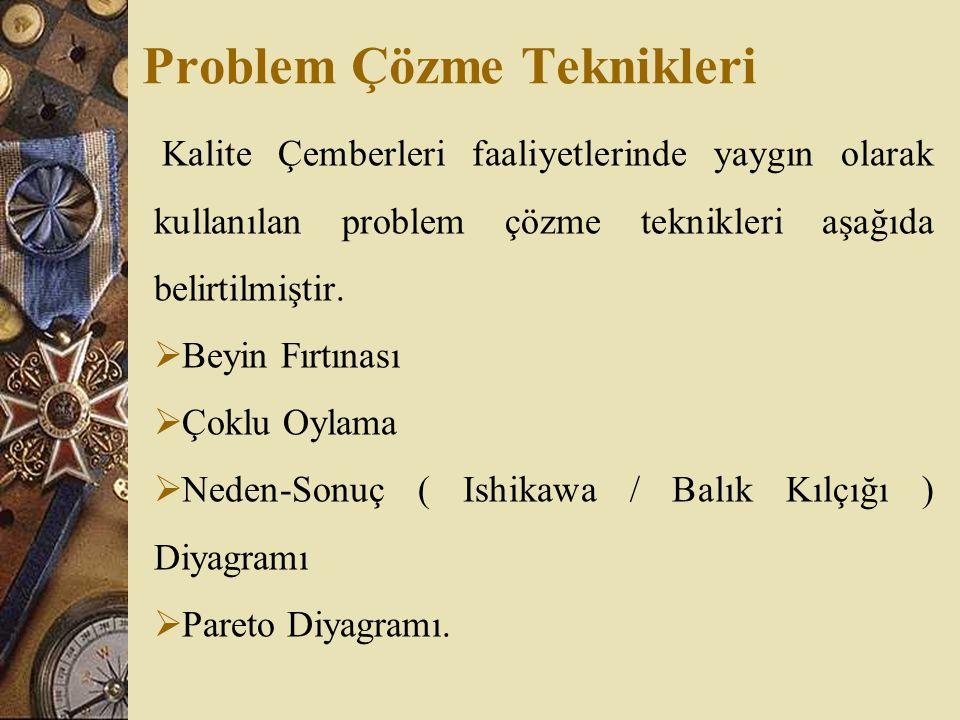 Problem Çözme Teknikleri Kalite Çemberleri faaliyetlerinde yaygın olarak kullanılan problem çözme teknikleri aşağıda belirtilmiştir.  Beyin Fırtınası