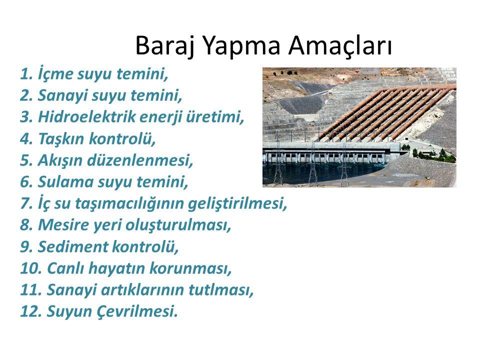 Baraj Yapma Amaçları 1. İçme suyu temini, 2. Sanayi suyu temini, 3. Hidroelektrik enerji üretimi, 4. Taşkın kontrolü, 5. Akışın düzenlenmesi, 6. Sulam