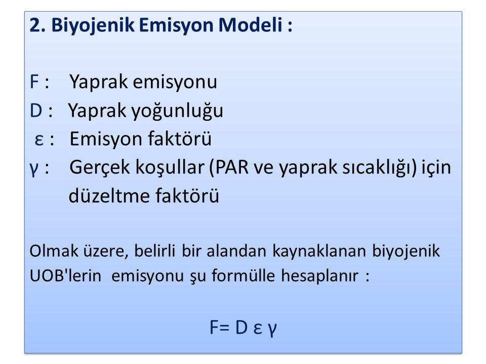 2. Biyojenik Emisyon Modeli : F : Yaprak emisyonu D : Yaprak yoğunluğu ε : Emisyon faktörü γ : Gerçek koşullar (PAR ve yaprak sıcaklığı) için düzeltme