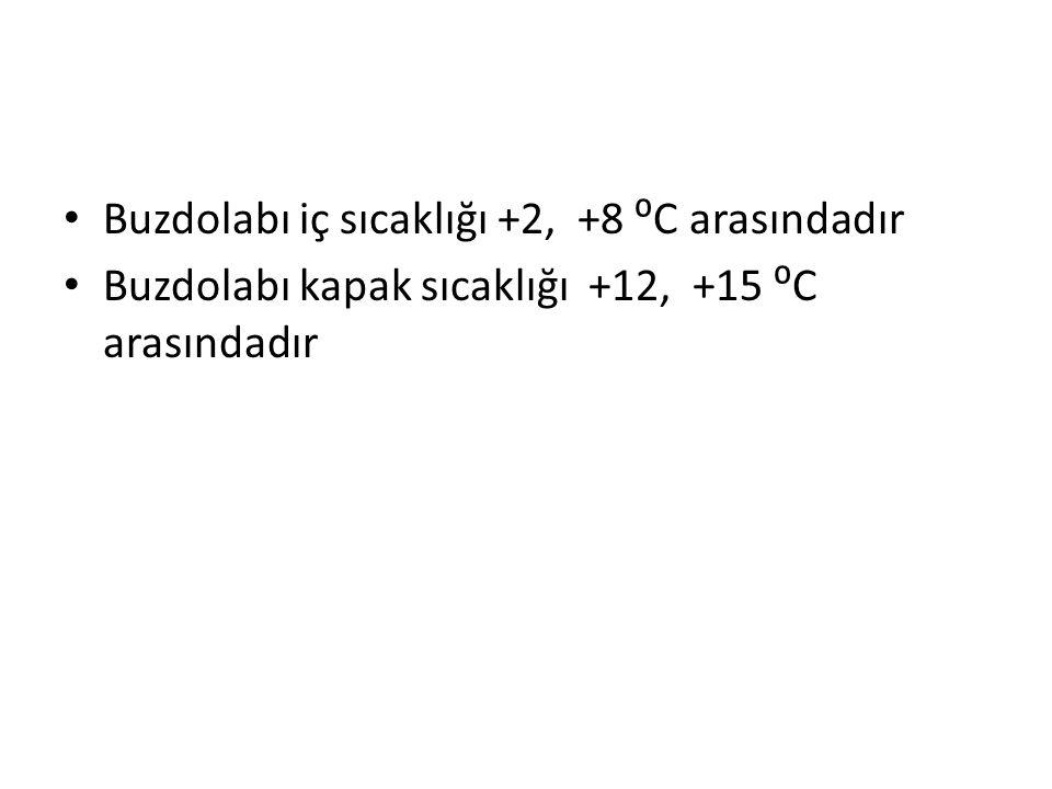 Buzdolabı iç sıcaklığı +2, +8 ⁰Ϲ arasındadır Buzdolabı kapak sıcaklığı +12, +15 ⁰Ϲ arasındadır