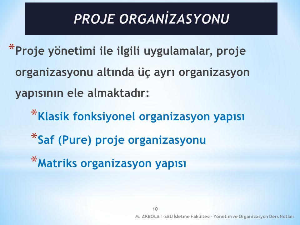 10 * Proje yönetimi ile ilgili uygulamalar, proje organizasyonu altında üç ayrı organizasyon yapısının ele almaktadır: * Klasik fonksiyonel organizasy