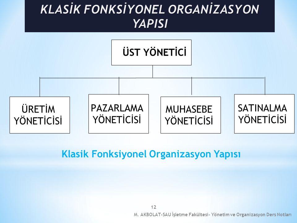 12 M. AKBOLAT-SAU İşletme Fakültesi- Yönetim ve Organizasyon Ders Notları ÜST YÖNETİCİ ÜRETİM YÖNETİCİSİ PAZARLAMA YÖNETİCİSİ MUHASEBE YÖNETİCİSİ SATI