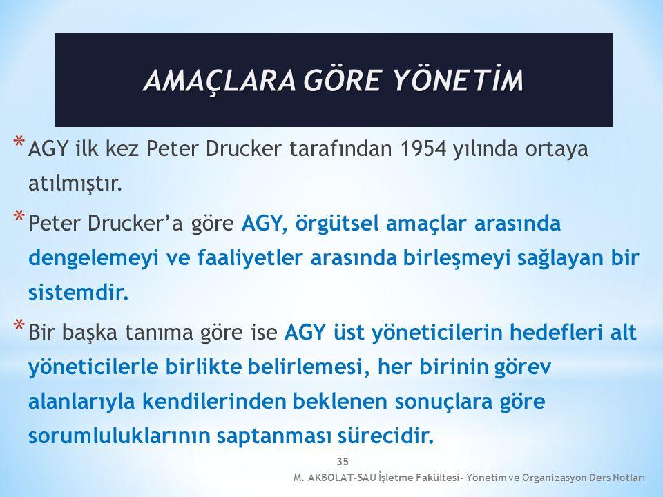 35 * AGY ilk kez Peter Drucker tarafından 1954 yılında ortaya atılmıştır. * Peter Drucker'a göre AGY, örgütsel amaçlar arasında dengelemeyi ve faaliye