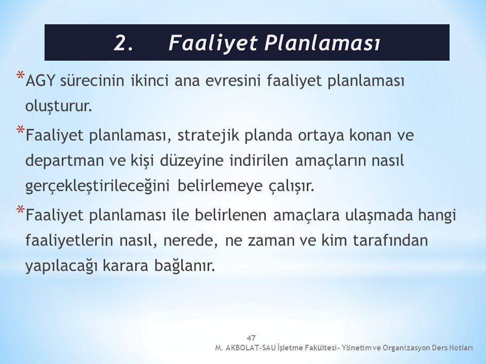 47 * AGY sürecinin ikinci ana evresini faaliyet planlaması oluşturur. * Faaliyet planlaması, stratejik planda ortaya konan ve departman ve kişi düzeyi
