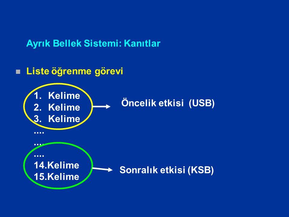 Ayrık Bellek Sistemi: Kanıtlar n Liste öğrenme görevi 1.Kelime 2.Kelime 3.Kelime.... 14.Kelime 15.Kelime Öncelik etkisi (USB) Sonralık etkisi (KSB)