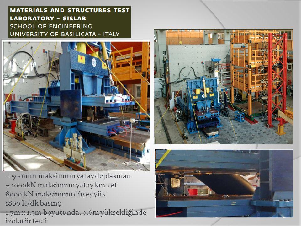 ± 500mm maksimum yatay deplasman ± 1000kN maksimum yatay kuvvet 8000 kN maksimum düşey yük 1800 lt/dk basınç 1.7m x 1.5m boyutunda, 0.6m yüksekliğinde