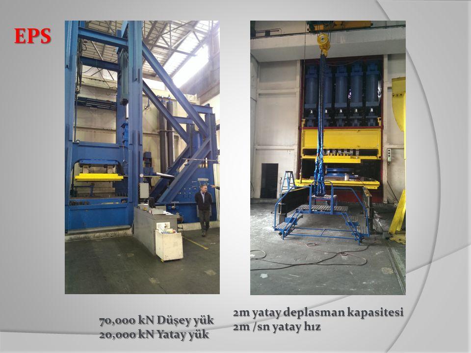EPS 2m yatay deplasman kapasitesi 2m /sn yatay hız 70,000 kN Düşey yük 20,000 kN Yatay yük
