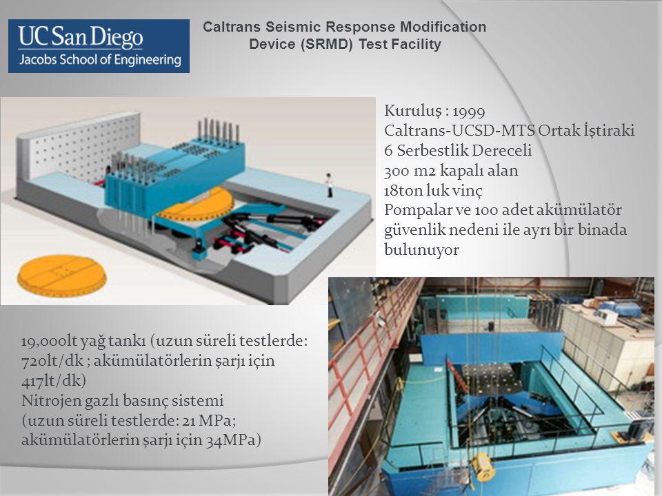 Caltrans Seismic Response Modification Device (SRMD) Test Facility Kuruluş : 1999 Caltrans-UCSD-MTS Ortak İştiraki 6 Serbestlik Dereceli 300 m2 kapalı