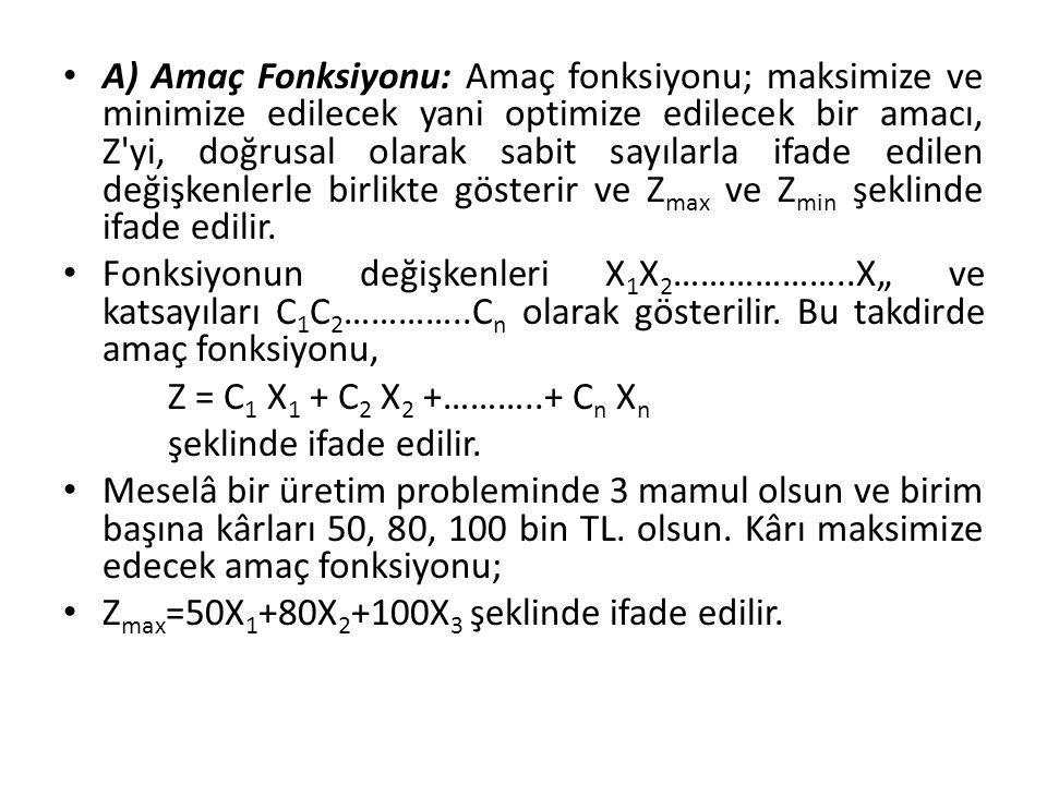 A) Amaç Fonksiyonu: Amaç fonksiyonu; maksimize ve minimize edilecek yani optimize edilecek bir amacı, Z'yi, doğrusal olarak sabit sayılarla ifade edil