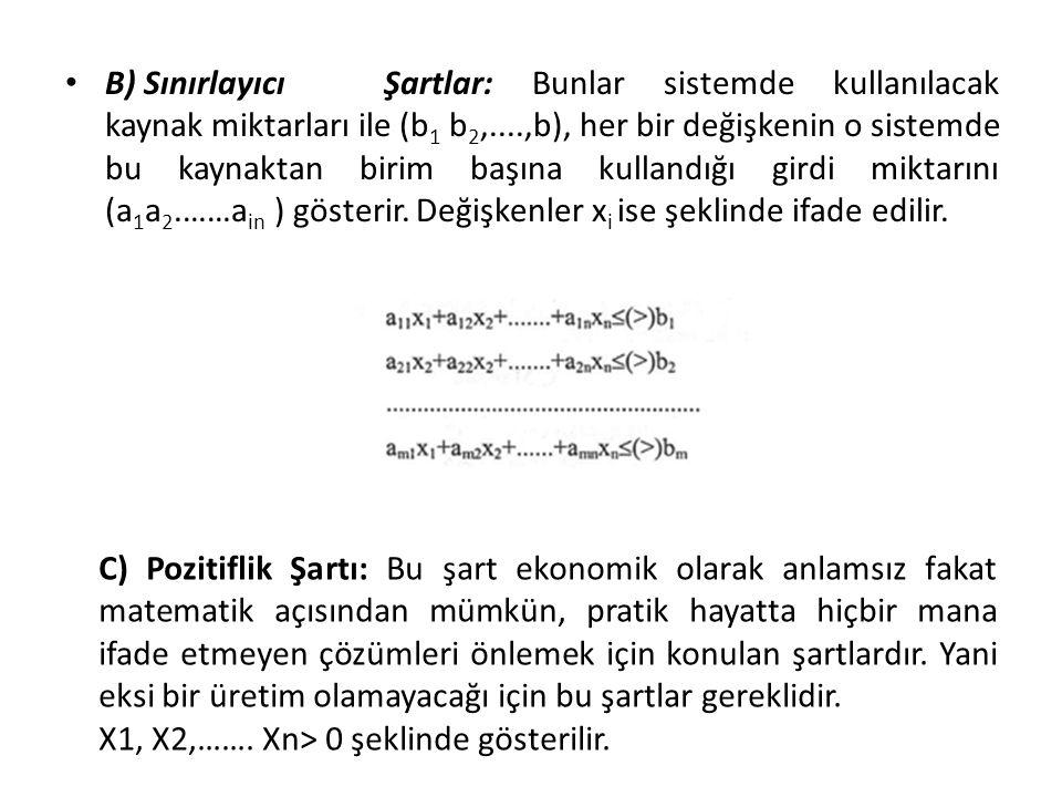 B) SınırlayıcıŞartlar: Bunlar sistemde kullanılacak kaynak miktarları ile (b 1 b 2,....,b), her bir değişkenin o sistemde bu kaynaktan birim başına ku