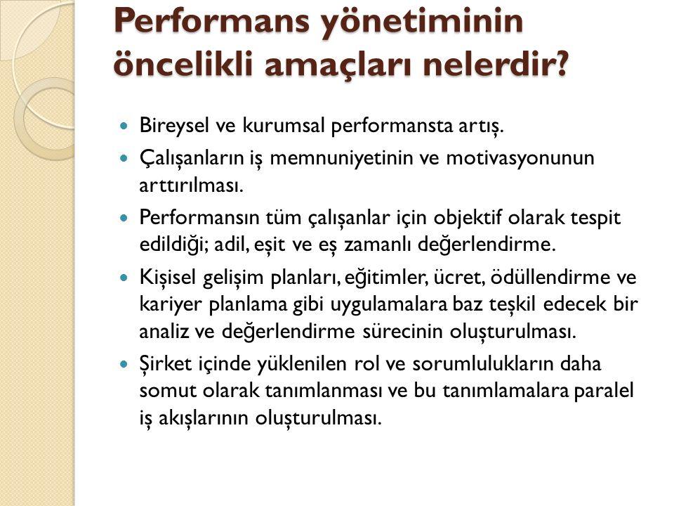 Performans yönetiminin öncelikli amaçları nelerdir? Bireysel ve kurumsal performansta artış. Çalışanların iş memnuniyetinin ve motivasyonunun arttırıl