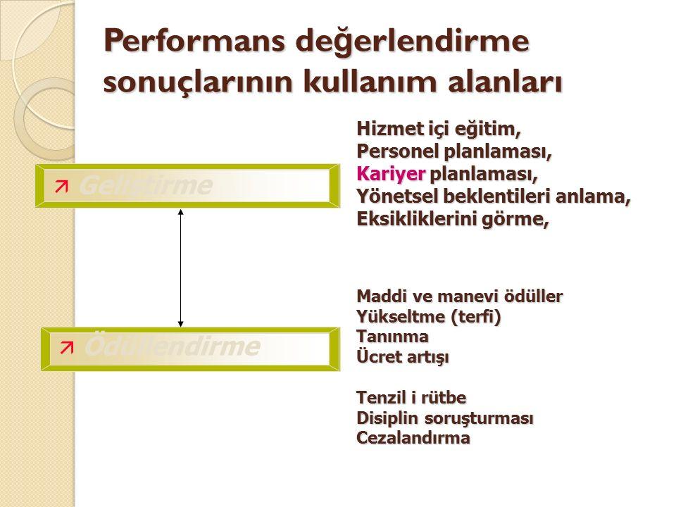 Performans de ğ erlendirme sonuçlarının kullanım alanları ä Geliştirme ä Ödüllendirme Hizmet içi eğitim, Personel planlaması, Kariyer planlaması, Yöne