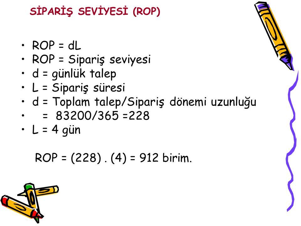 ROP = dL ROP = Sipariş seviyesi d = günlük talep L = Sipariş süresi d = Toplam talep/Sipariş dönemi uzunluğu = 83200/365 =228 L = 4 gün ROP = (228). (