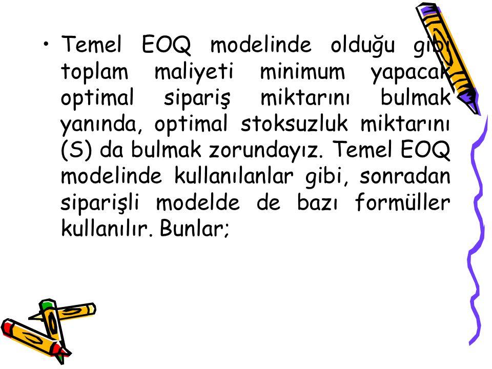 Temel EOQ modelinde olduğu gibi toplam maliyeti minimum yapacak optimal sipariş miktarını bulmak yanında, optimal stoksuzluk miktarını (S) da bulmak z