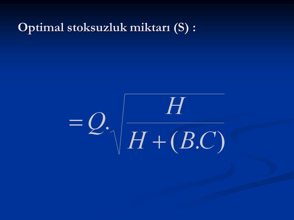 Optimal stoksuzluk miktarı (S) :