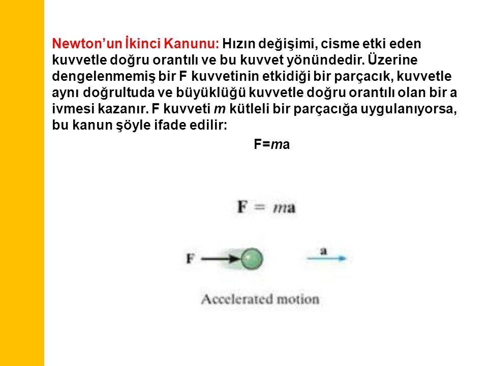 Newton'un İkinci Kanunu: Hızın değişimi, cisme etki eden kuvvetle doğru orantılı ve bu kuvvet yönündedir. Üzerine dengelenmemiş bir F kuvvetinin etkid