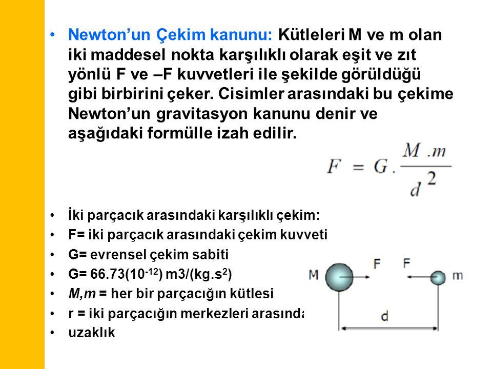 Newton'un Çekim kanunu: Kütleleri M ve m olan iki maddesel nokta karşılıklı olarak eşit ve zıt yönlü F ve –F kuvvetleri ile şekilde görüldüğü gibi bir