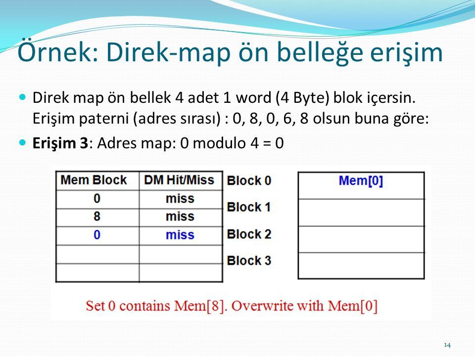 Örnek: Direk-map ön belleğe erişim 14 Direk map ön bellek 4 adet 1 word (4 Byte) blok içersin. Erişim paterni (adres sırası) : 0, 8, 0, 6, 8 olsun bun