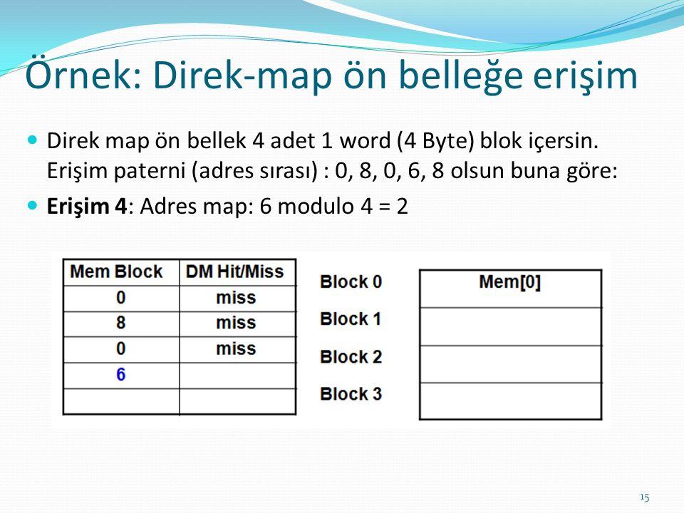 Örnek: Direk-map ön belleğe erişim 15 Direk map ön bellek 4 adet 1 word (4 Byte) blok içersin. Erişim paterni (adres sırası) : 0, 8, 0, 6, 8 olsun bun