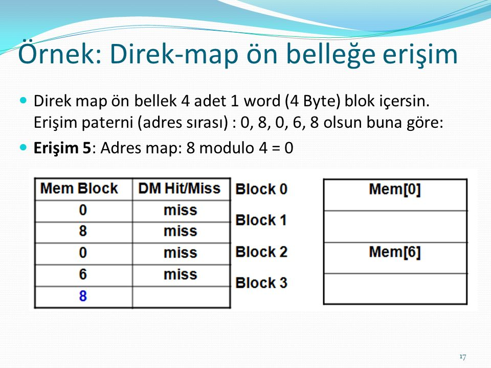 Örnek: Direk-map ön belleğe erişim 17 Direk map ön bellek 4 adet 1 word (4 Byte) blok içersin. Erişim paterni (adres sırası) : 0, 8, 0, 6, 8 olsun bun