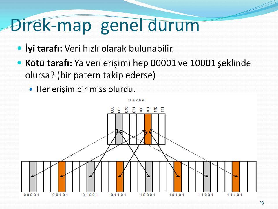 Direk-map genel durum İyi tarafı: Veri hızlı olarak bulunabilir. Kötü tarafı: Ya veri erişimi hep 00001 ve 10001 şeklinde olursa? (bir patern takip ed