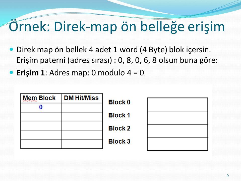 Örnek: Direk-map ön belleğe erişim 9 Direk map ön bellek 4 adet 1 word (4 Byte) blok içersin. Erişim paterni (adres sırası) : 0, 8, 0, 6, 8 olsun buna