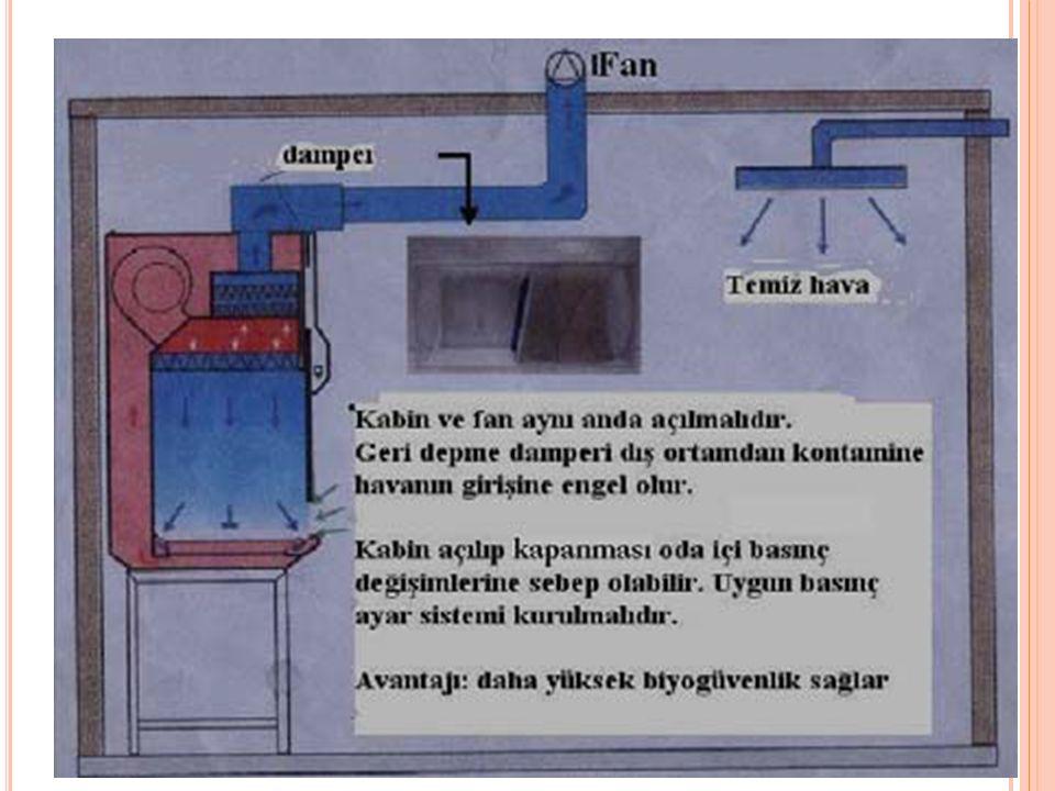 KABİNLERİN KULLANIMI Kural olarak aerosol oluşturma ya da sıçrama riski olan tüm işlemler kabin içinde yapılmalıdır.