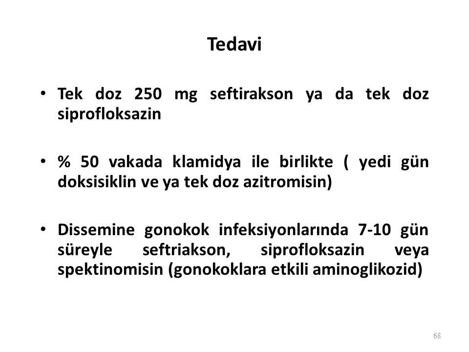 Tedavi Tek doz 250 mg seftirakson ya da tek doz siprofloksazin % 50 vakada klamidya ile birlikte ( yedi gün doksisiklin ve ya tek doz azitromisin) Dissemine gonokok infeksiyonlarında 7-10 gün süreyle seftriakson, siprofloksazin veya spektinomisin (gonokoklara etkili aminoglikozid) 68