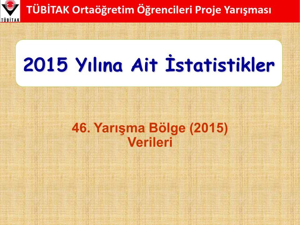46. Yarışma Bölge (2015) Verileri 2015 Yılına Ait İstatistikler