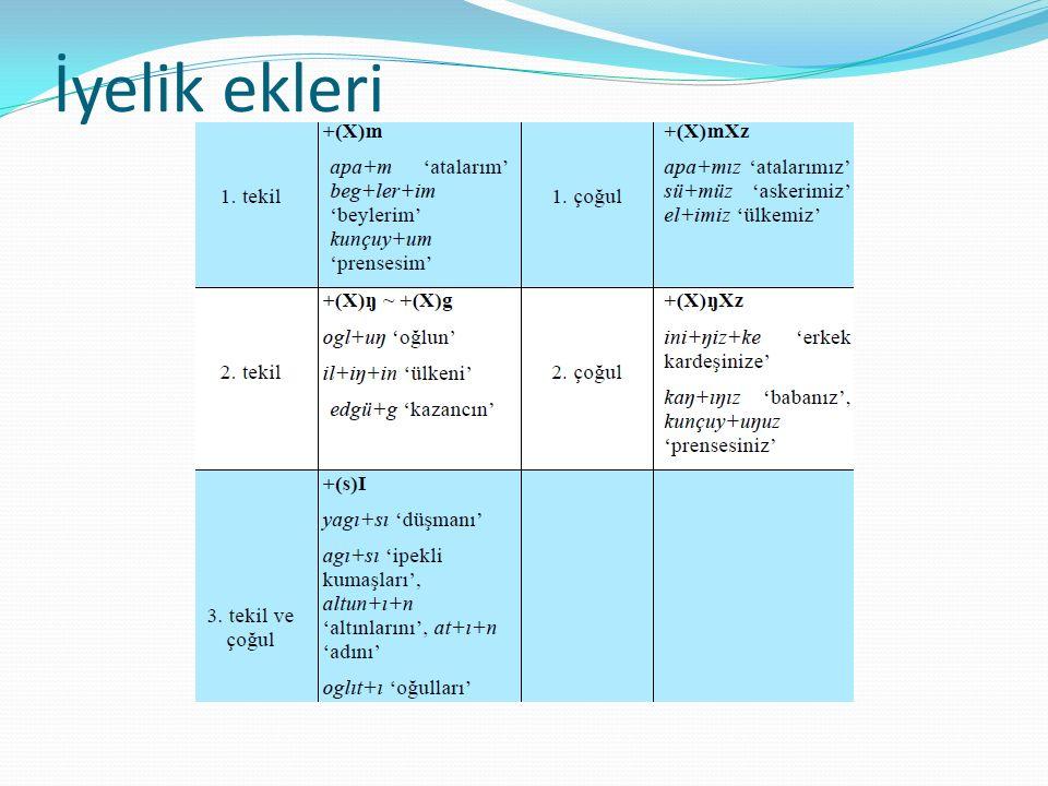 c.+nç: Orhun Türkçesinde birinci ve ikinci dışındaki sıra sayıları bu ekle yapılmıştır.