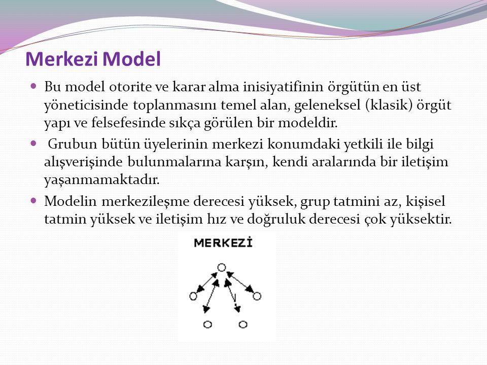 Merkezi Model Bu model otorite ve karar alma inisiyatifinin örgütün en üst yöneticisinde toplanmasını temel alan, geleneksel (klasik) örgüt yapı ve felsefesinde sıkça görülen bir modeldir.