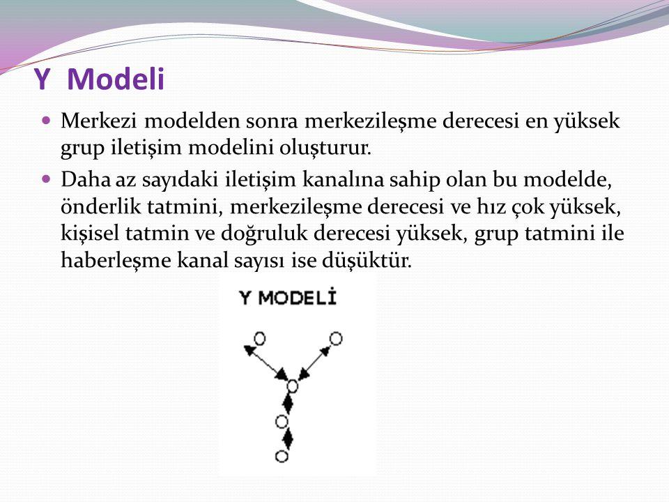 Y Modeli Merkezi modelden sonra merkezileşme derecesi en yüksek grup iletişim modelini oluşturur. Daha az sayıdaki iletişim kanalına sahip olan bu mod
